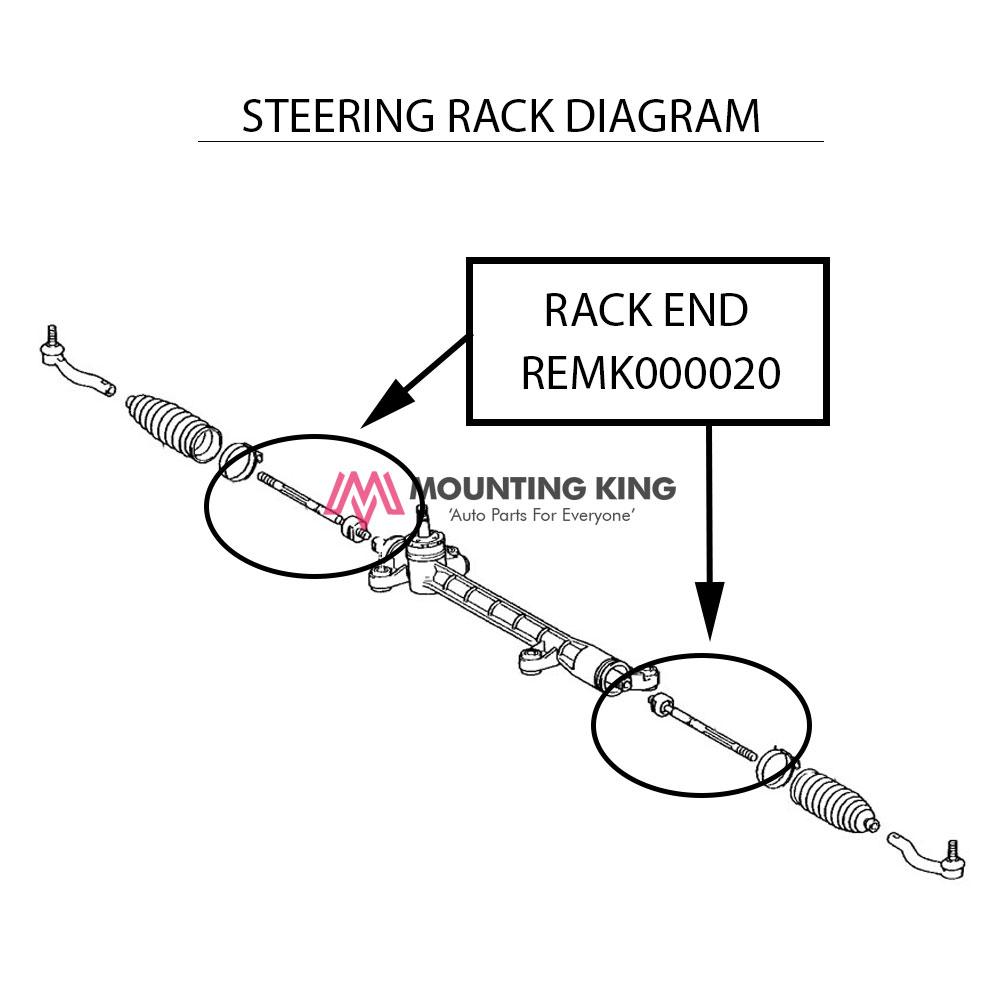 Rack End Set